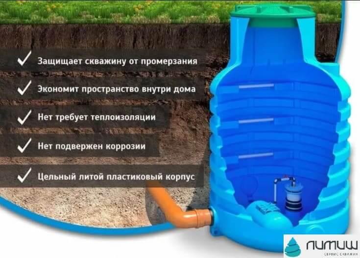 кессон для скважины из пластика и металла