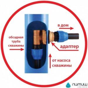 Схема установки скважинного адаптера